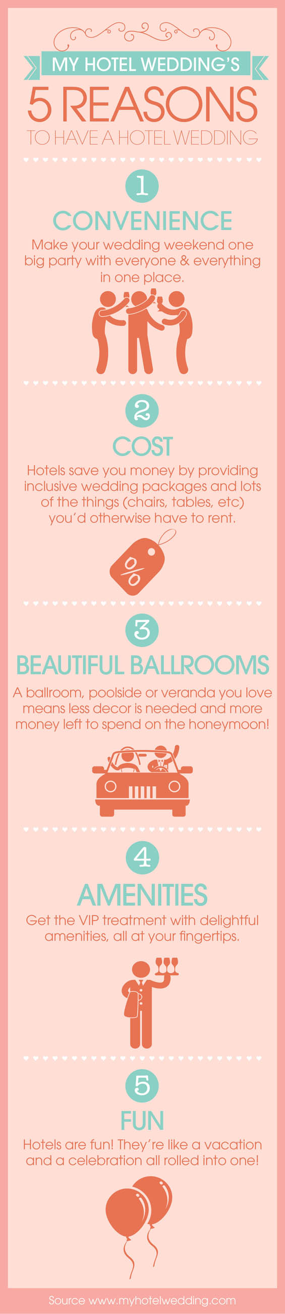 My Hotel Wedding - Why A Hotel Wedding Infographic